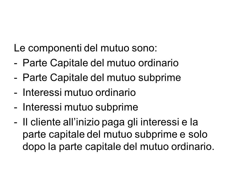 Le componenti del mutuo sono: