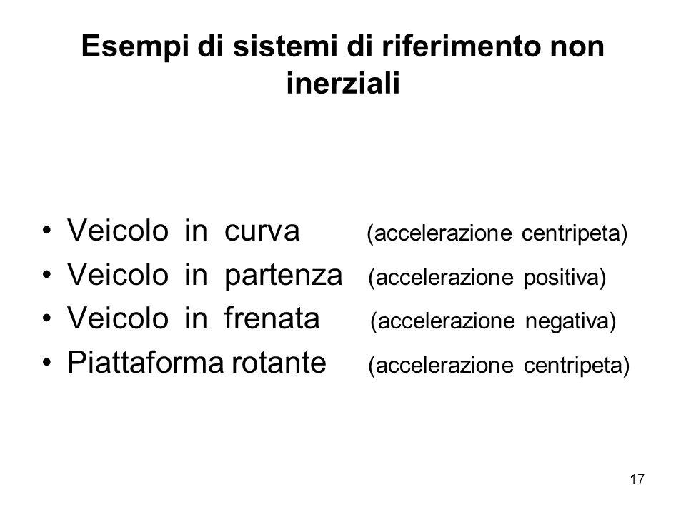 Esempi di sistemi di riferimento non inerziali