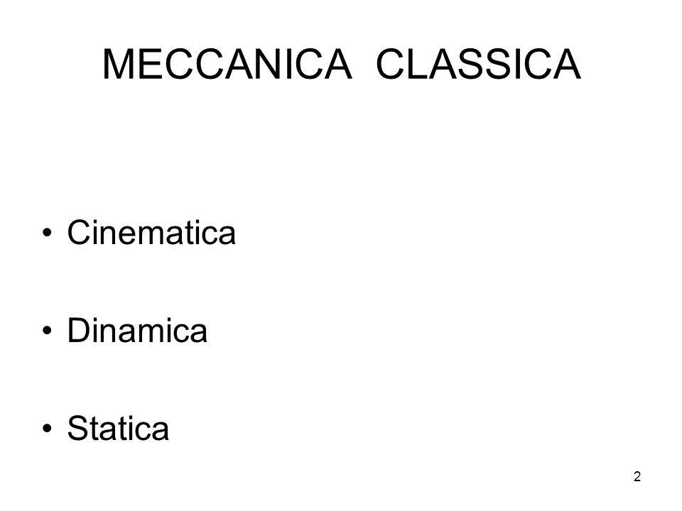 MECCANICA CLASSICA Cinematica Dinamica Statica
