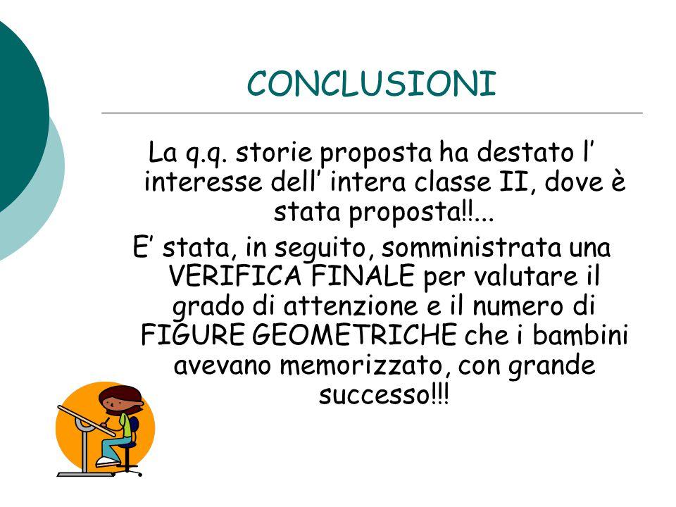 CONCLUSIONI La q.q. storie proposta ha destato l' interesse dell' intera classe II, dove è stata proposta!!...