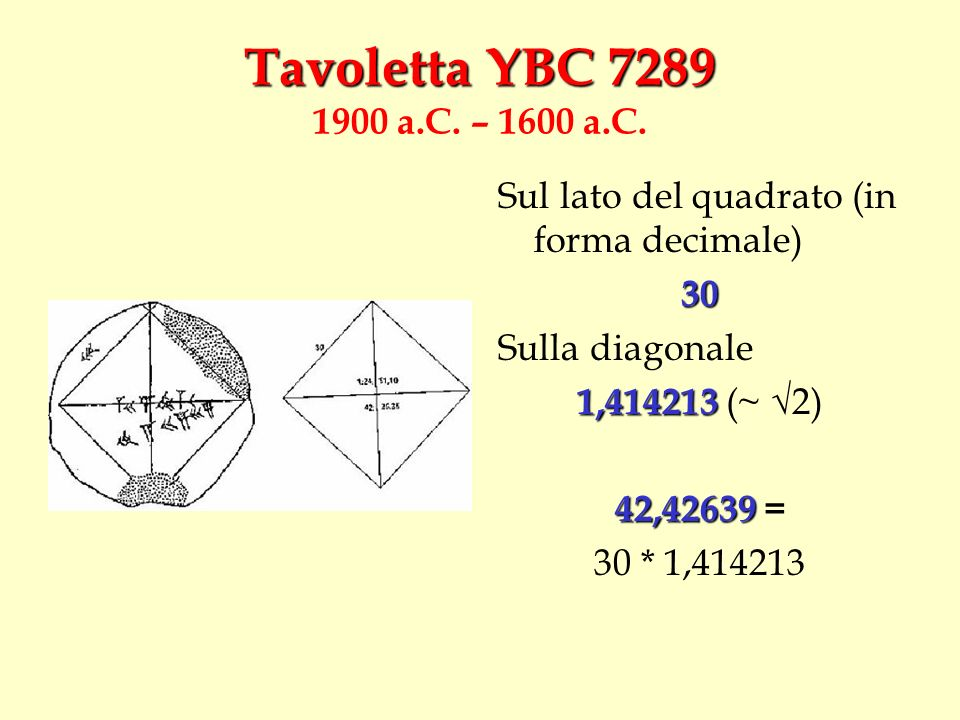 Tavoletta YBC 7289 1900 a.C. – 1600 a.C. Sul lato del quadrato (in forma decimale) 30. Sulla diagonale.