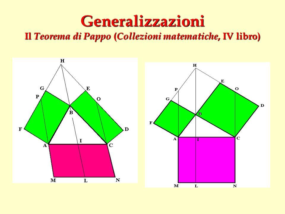 Generalizzazioni Il Teorema di Pappo (Collezioni matematiche, IV libro)