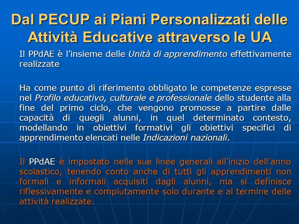 Dal PECUP ai Piani Personalizzati delle Attività Educative attraverso le UA