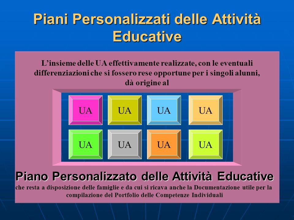 Piani Personalizzati delle Attività Educative