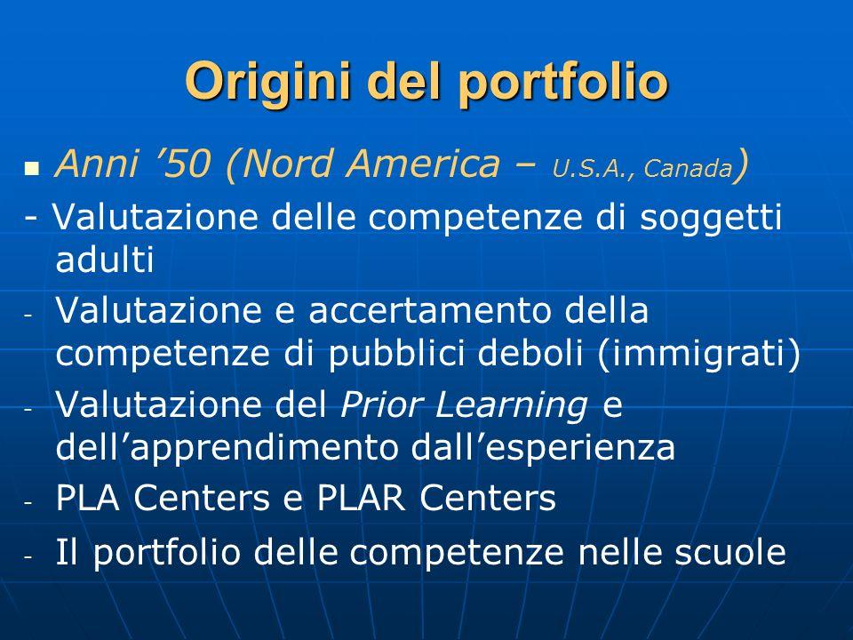 Origini del portfolio Anni '50 (Nord America – U.S.A., Canada)