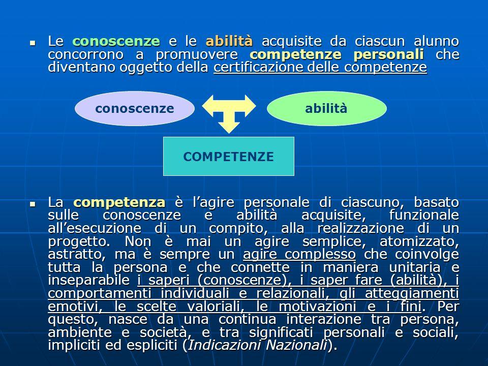 Le conoscenze e le abilità acquisite da ciascun alunno concorrono a promuovere competenze personali che diventano oggetto della certificazione delle competenze