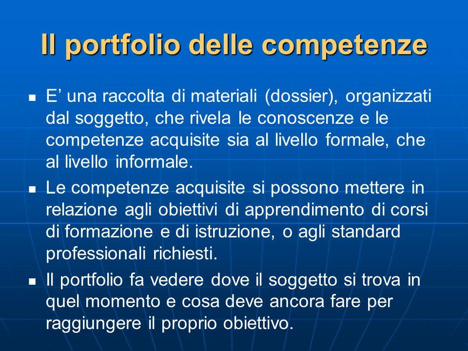 Il portfolio delle competenze