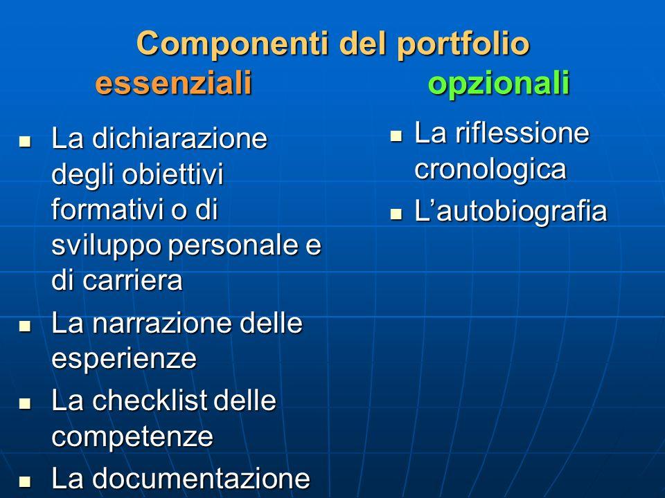 Componenti del portfolio essenziali opzionali
