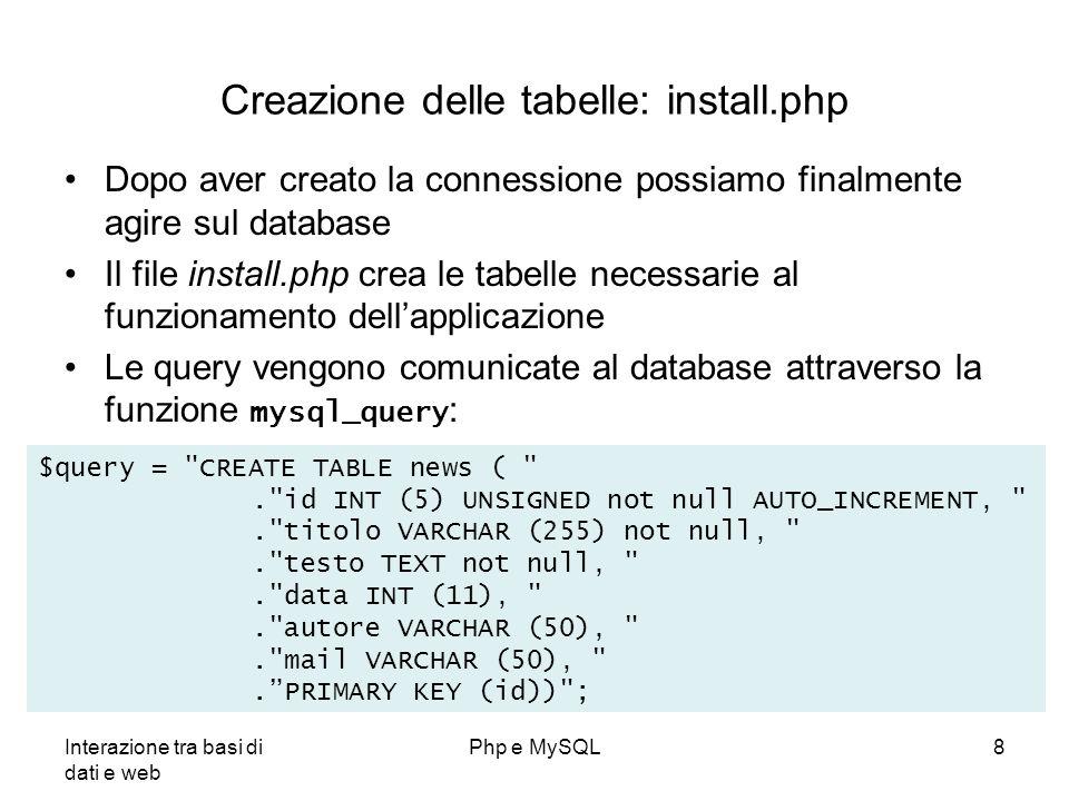 Creazione delle tabelle: install.php