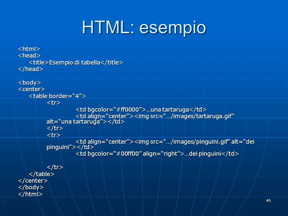 HTML: esempio <html> <head>