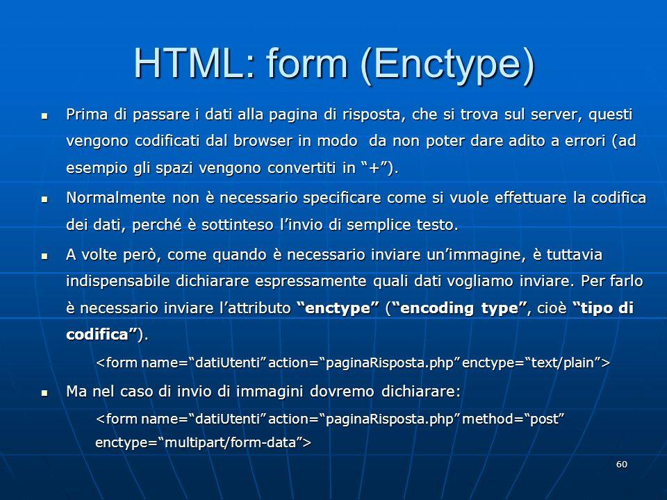 HTML: form (Enctype)