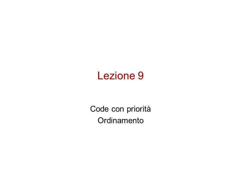 Code con priorità Ordinamento