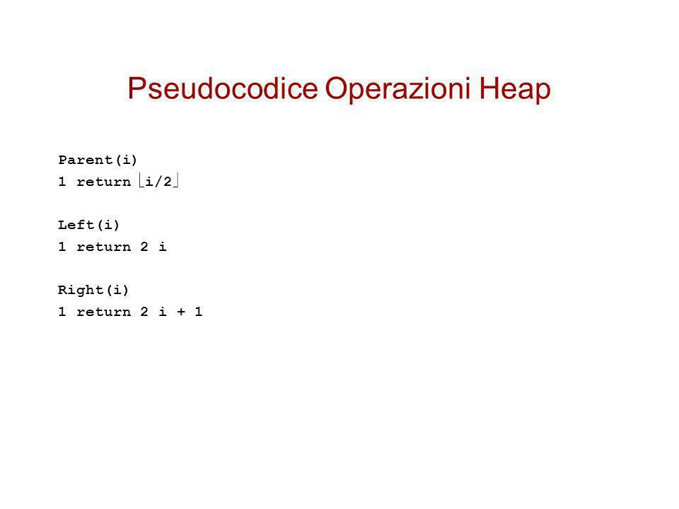 Pseudocodice Operazioni Heap
