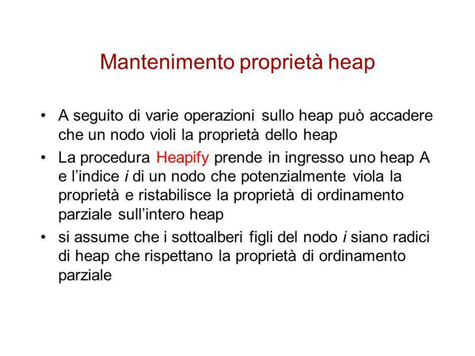 Mantenimento proprietà heap