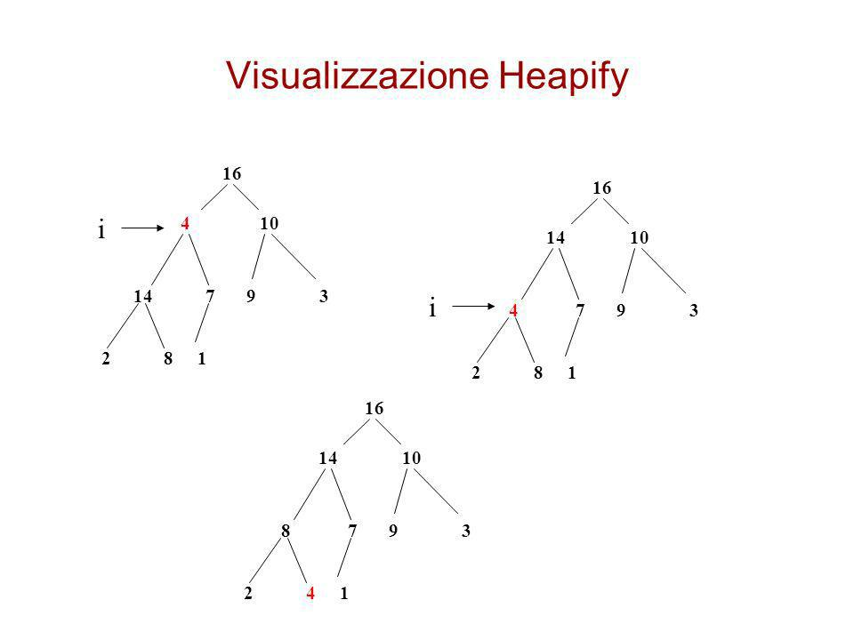 Visualizzazione Heapify