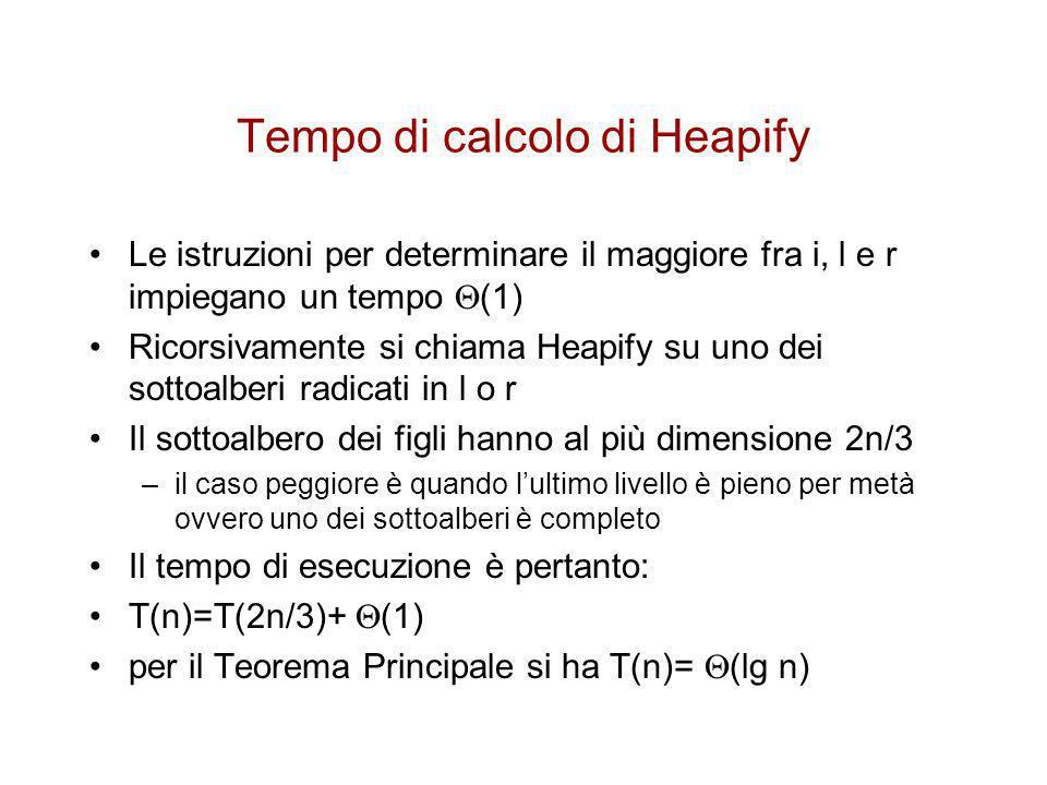 Tempo di calcolo di Heapify