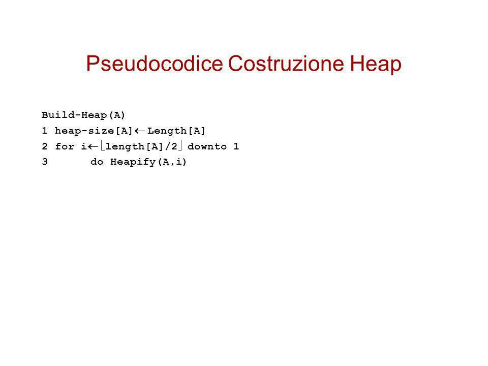 Pseudocodice Costruzione Heap