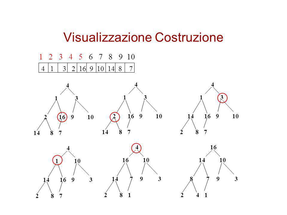 Visualizzazione Costruzione