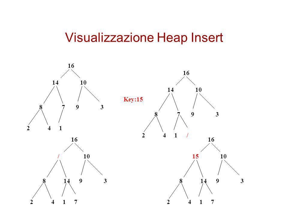 Visualizzazione Heap Insert