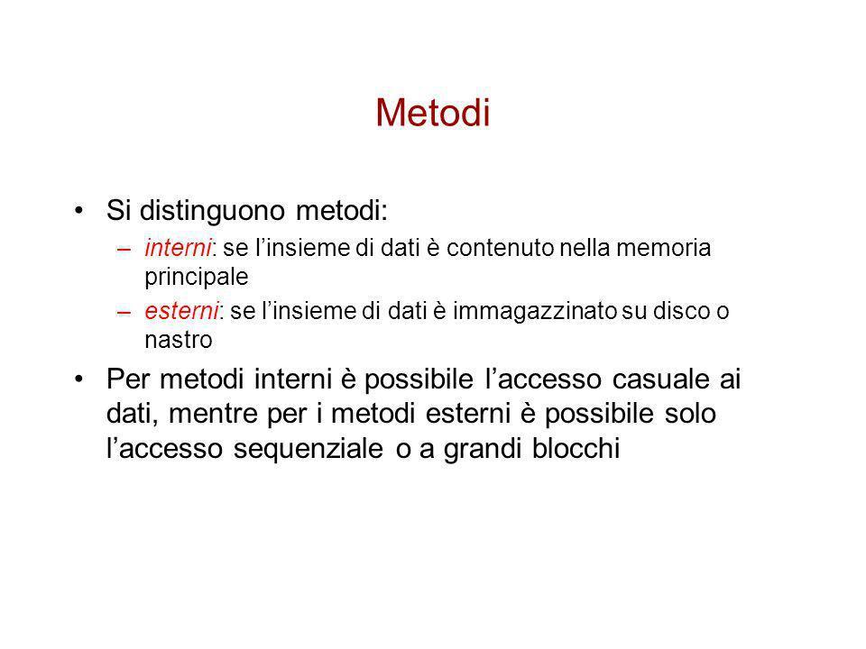 Metodi Si distinguono metodi: