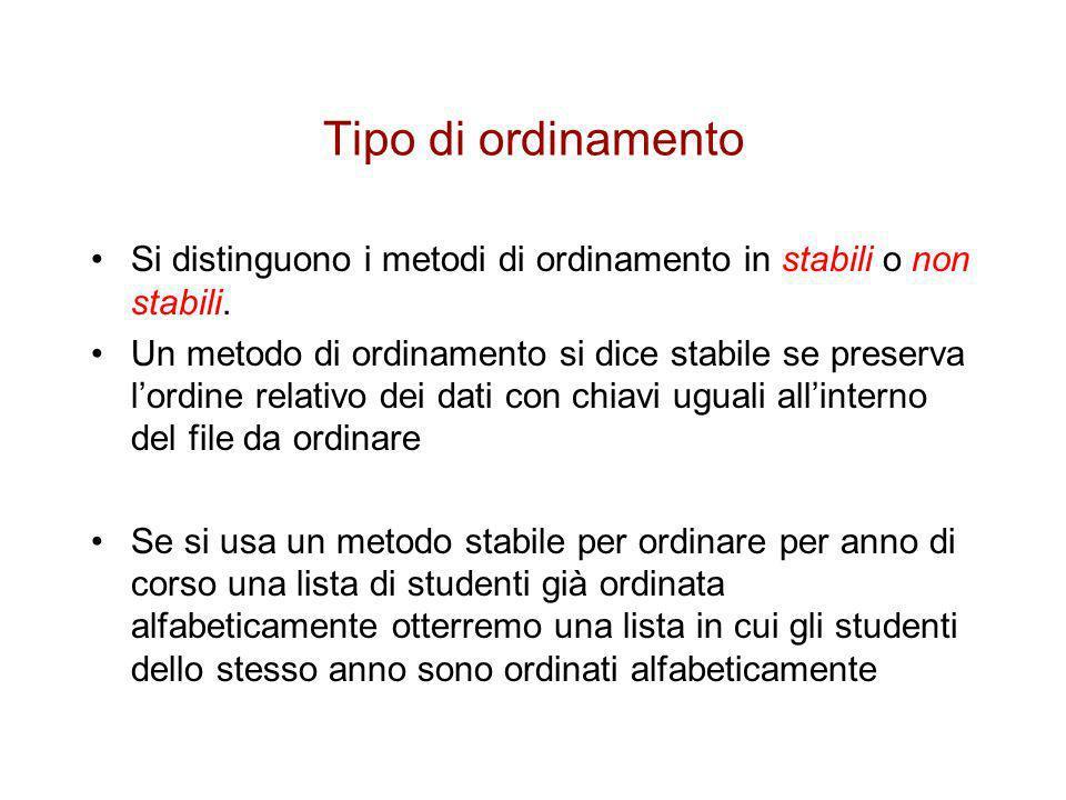 Tipo di ordinamento Si distinguono i metodi di ordinamento in stabili o non stabili.
