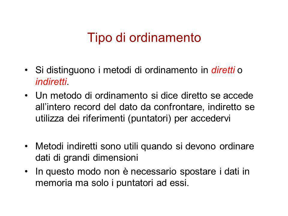 Tipo di ordinamento Si distinguono i metodi di ordinamento in diretti o indiretti.