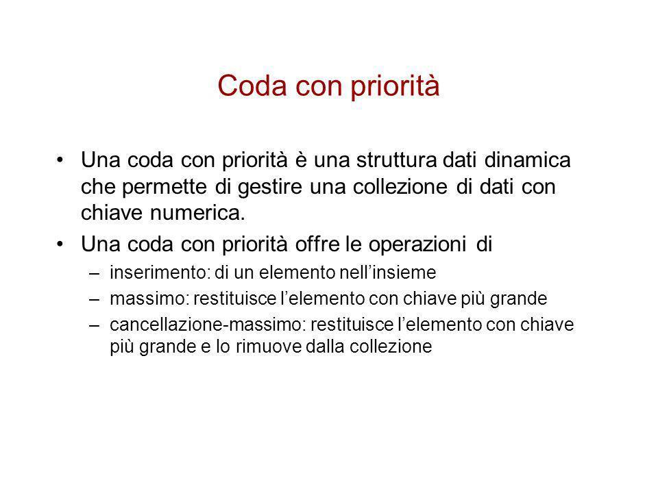 Coda con priorità Una coda con priorità è una struttura dati dinamica che permette di gestire una collezione di dati con chiave numerica.