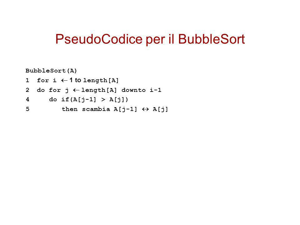 PseudoCodice per il BubbleSort