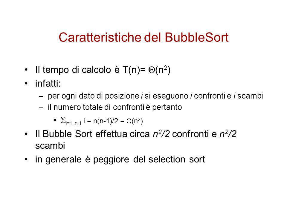Caratteristiche del BubbleSort