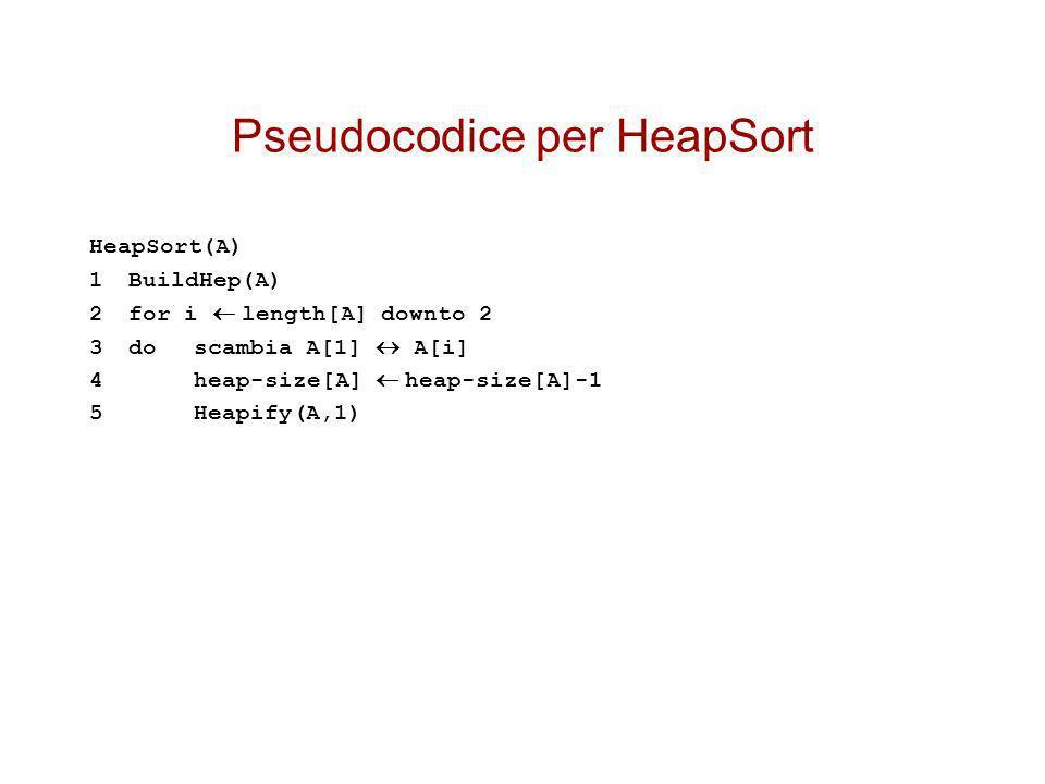 Pseudocodice per HeapSort