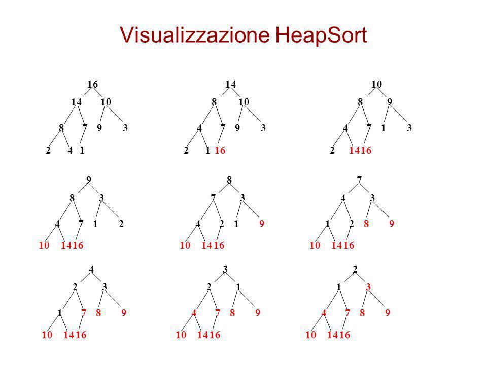 Visualizzazione HeapSort