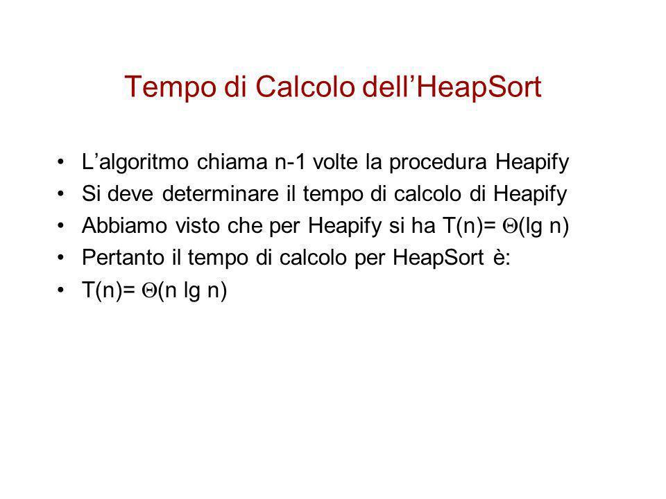 Tempo di Calcolo dell'HeapSort