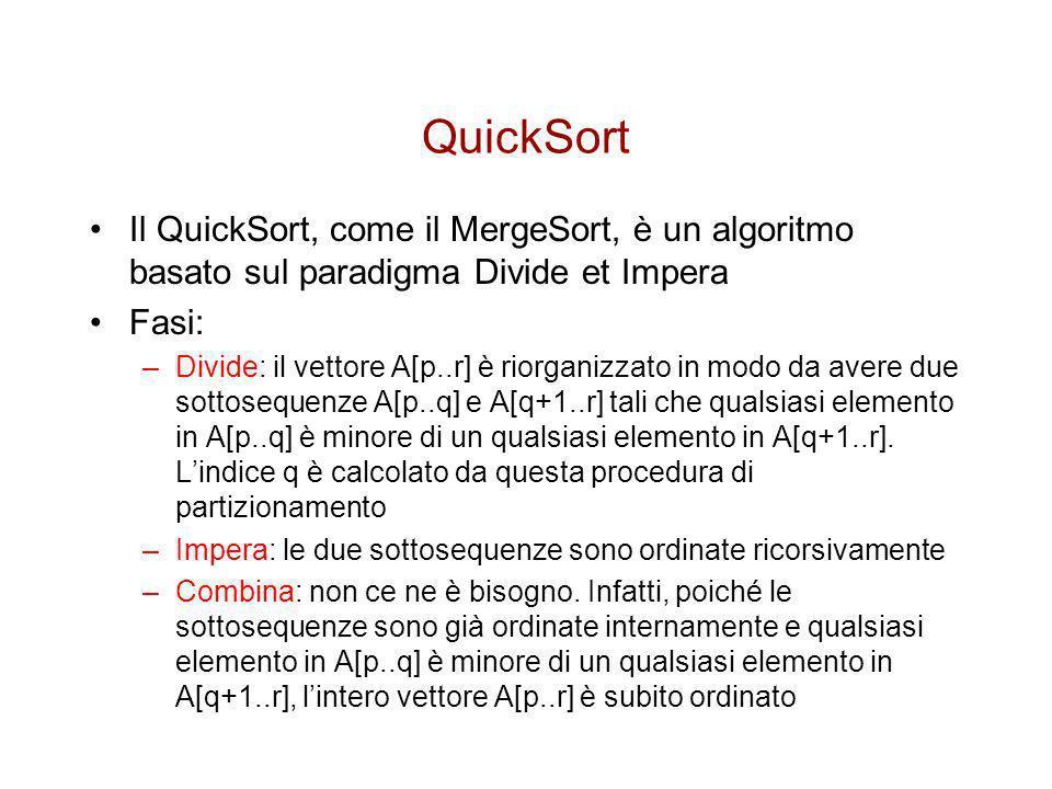 QuickSort Il QuickSort, come il MergeSort, è un algoritmo basato sul paradigma Divide et Impera. Fasi: