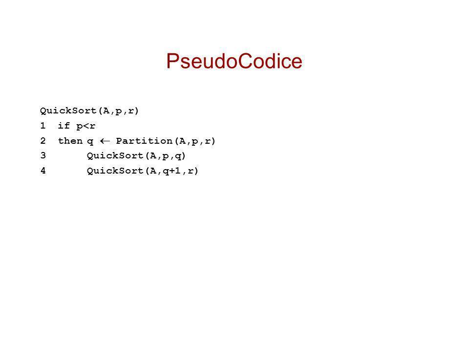 PseudoCodice QuickSort(A,p,r) 1 if p<r 2 then q  Partition(A,p,r)