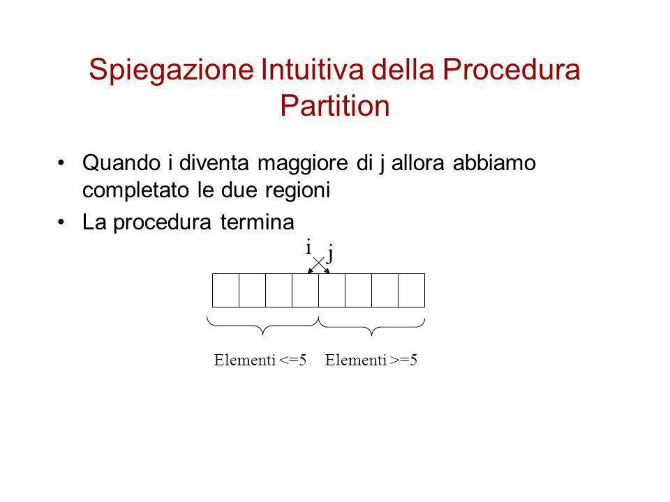 Spiegazione Intuitiva della Procedura Partition