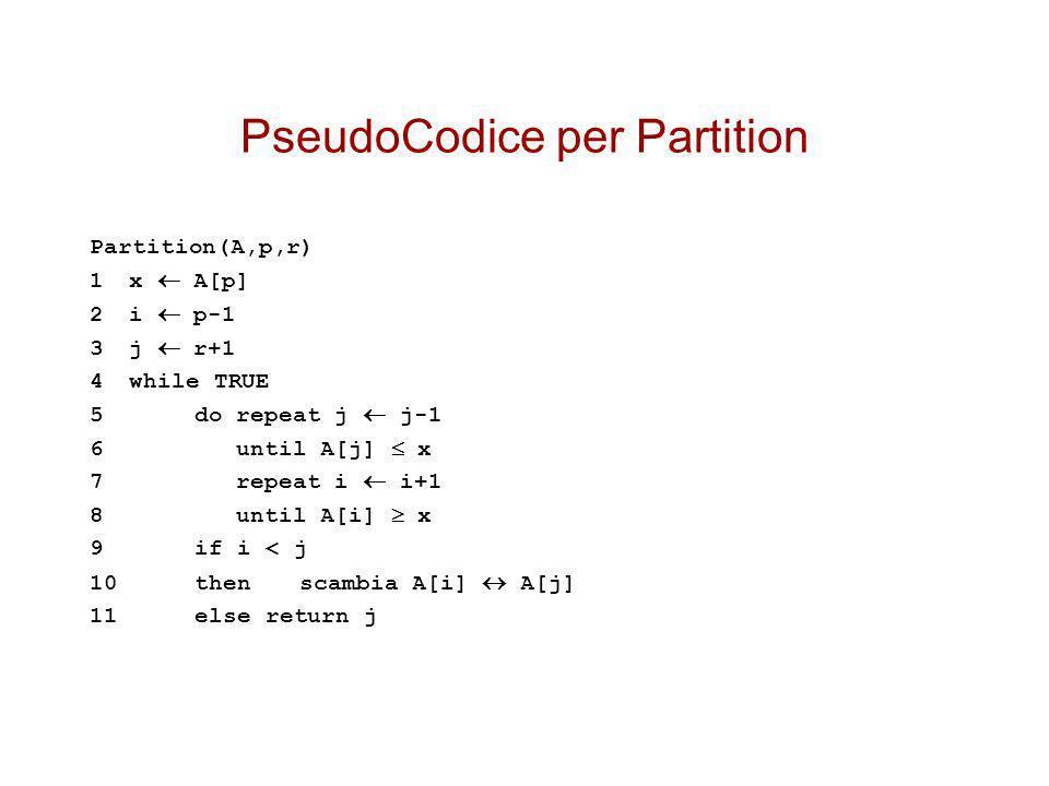 PseudoCodice per Partition