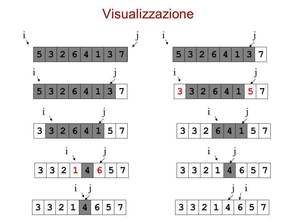Visualizzazione i j i j 5 3 2 6 4 1 3 7 5 3 2 6 4 1 3 7 i j i j
