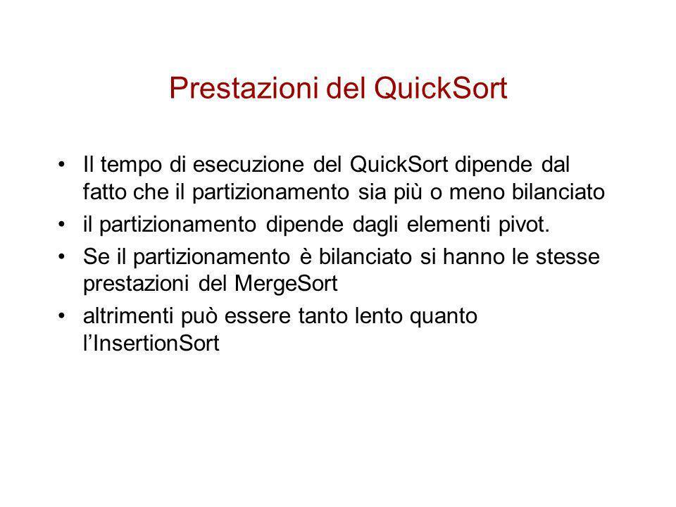 Prestazioni del QuickSort