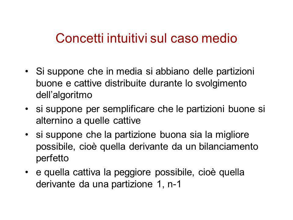 Concetti intuitivi sul caso medio