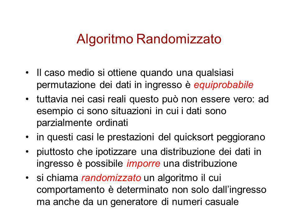 Algoritmo Randomizzato