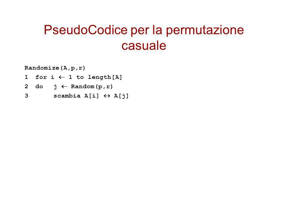 PseudoCodice per la permutazione casuale