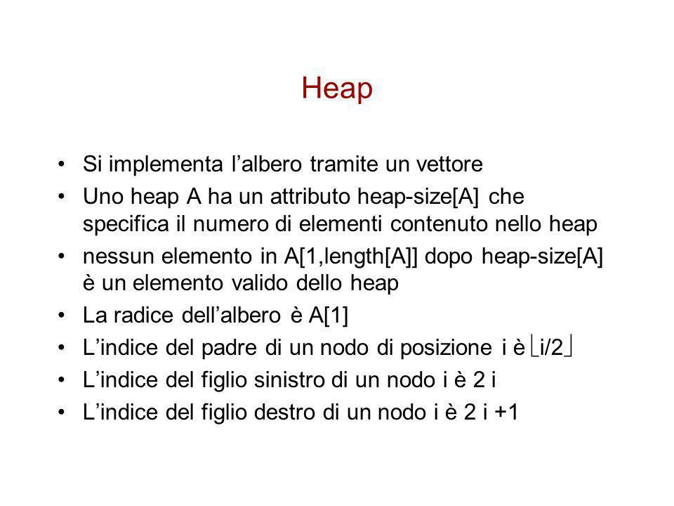 Heap Si implementa l'albero tramite un vettore