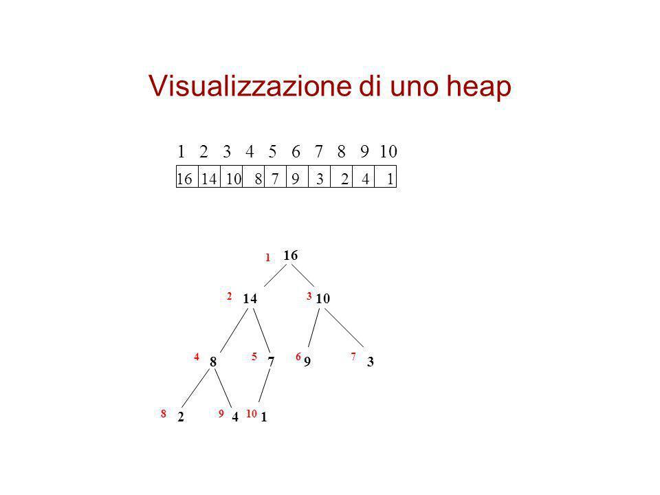 Visualizzazione di uno heap