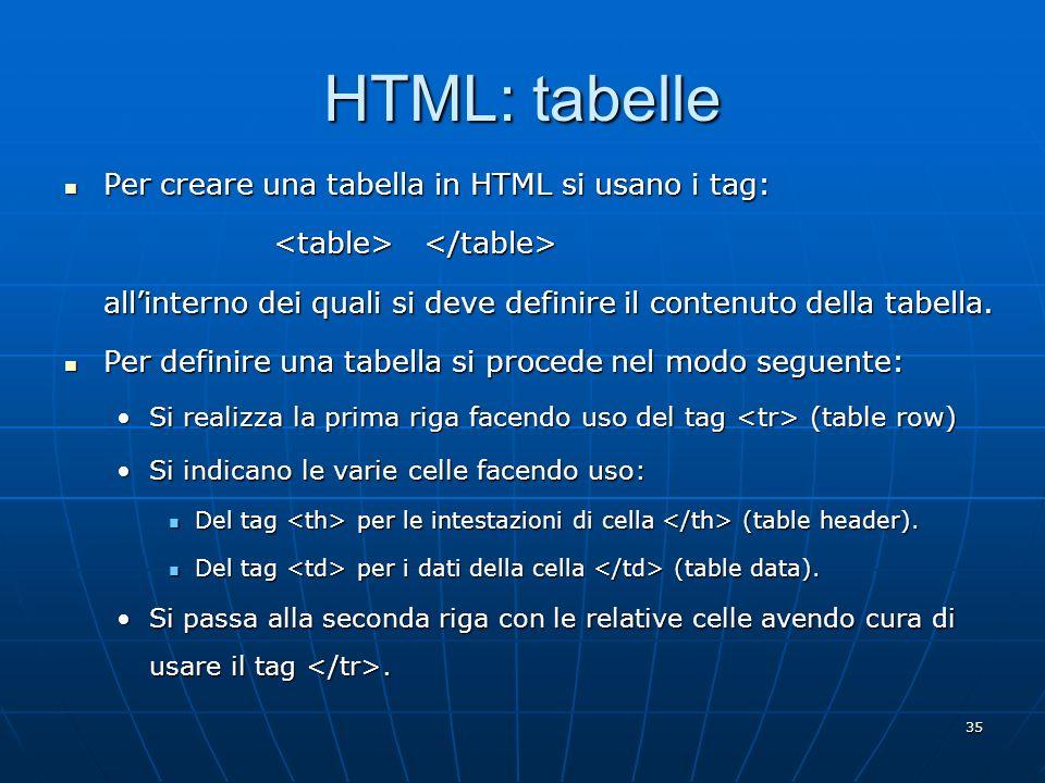 HTML: tabelle Per creare una tabella in HTML si usano i tag: