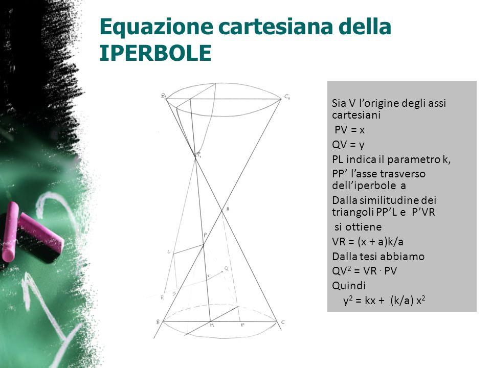 Equazione cartesiana della IPERBOLE