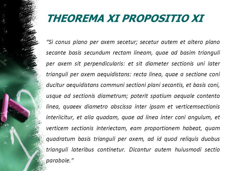 THEOREMA XI PROPOSITIO XI