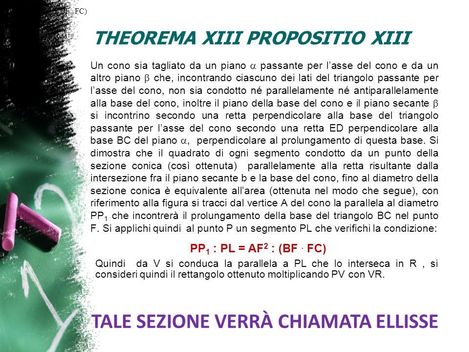 THEOREMA XIII PROPOSITIO XIII