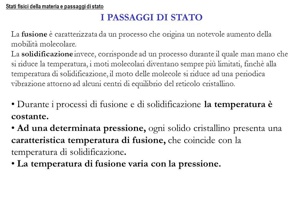 La temperatura di fusione varia con la pressione.