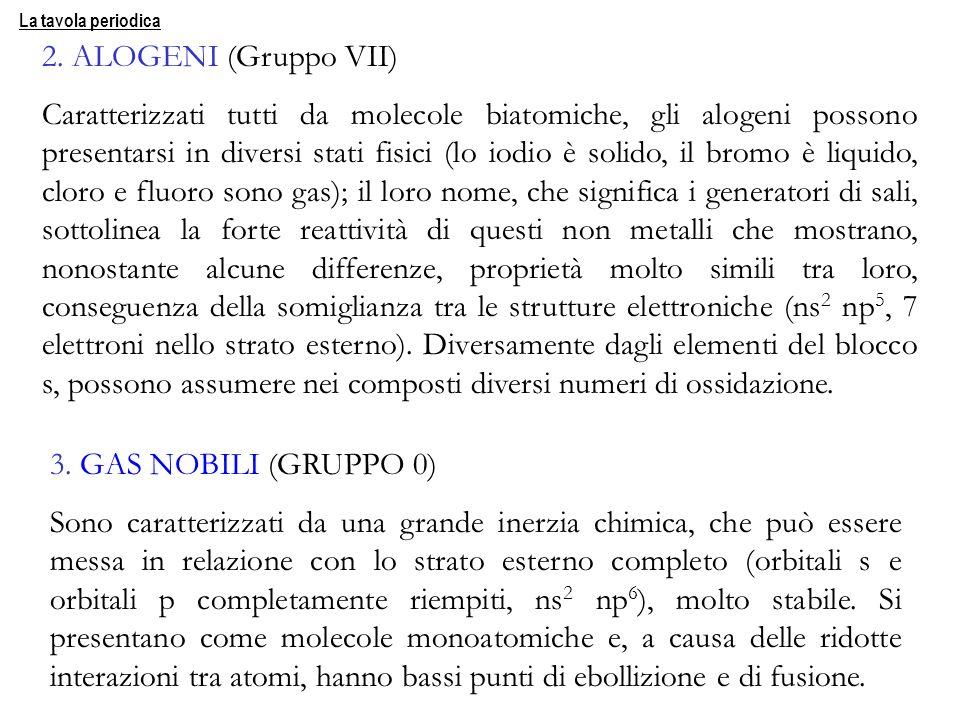 La tavola periodica 2. ALOGENI (Gruppo VII)