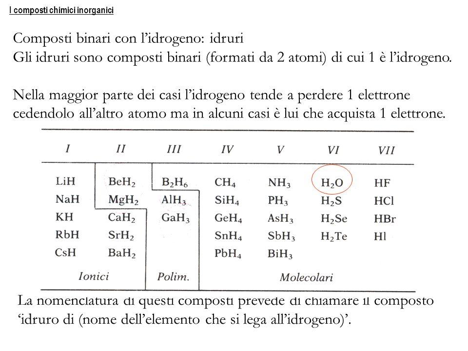 Composti binari con l'idrogeno: idruri